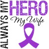 Support Pancreatic Cancer Awareness Month Ribbon