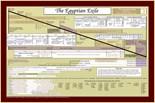 Biblical Charts