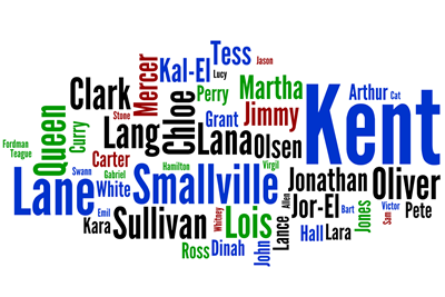 Smallville Characters Word Cloud